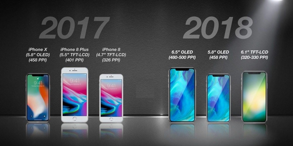 kgi-2018-iphone-lineup.jpg